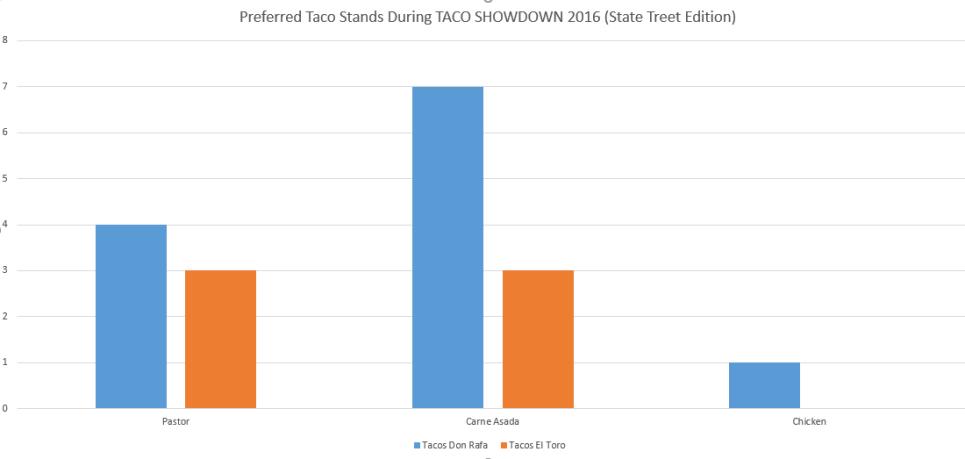 TACO_SHOWDOWN_2016